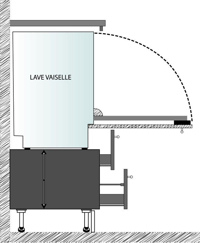 caisson lave vaisselle hauteur 468 mm livré avec 4 pieds réglables